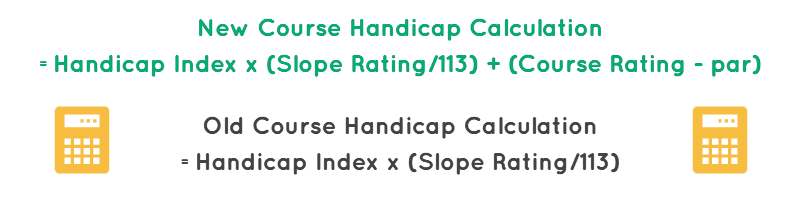 World Handicap System Course Handicap Calculation