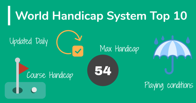 World Handicap System Golf